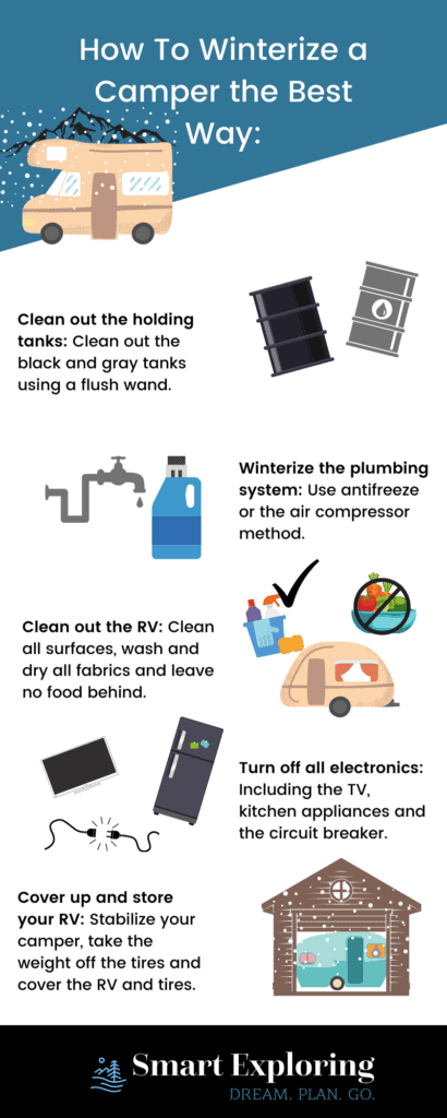 how to winterize an rv infographic